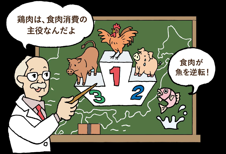 [第1回]今、時代は鶏肉